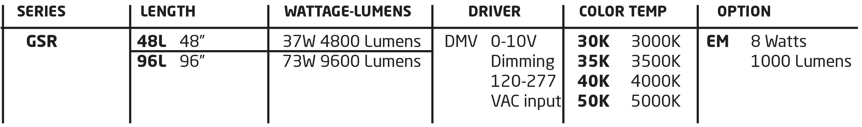 GSR LED Ordering Guide